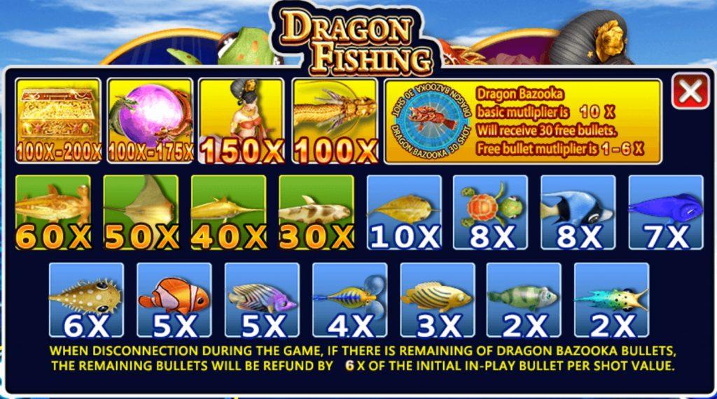 เกมยิงปลา ราชามังกร เกมพนันออนไลน์